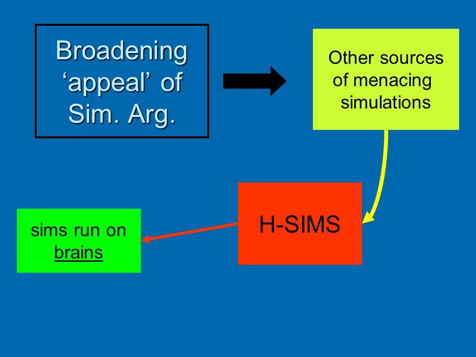 Broadening 'appeal' of Sim. Arg.