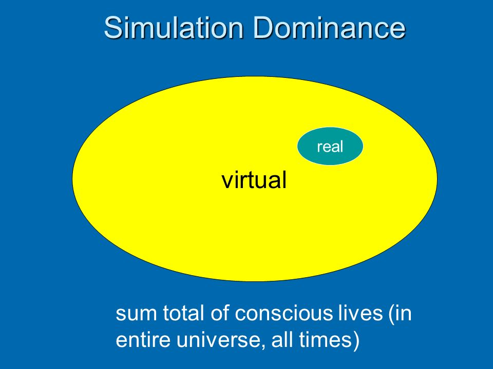 Simulation Dominance virtual