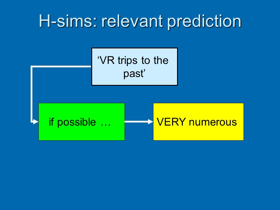 H-sims: relevant prediction