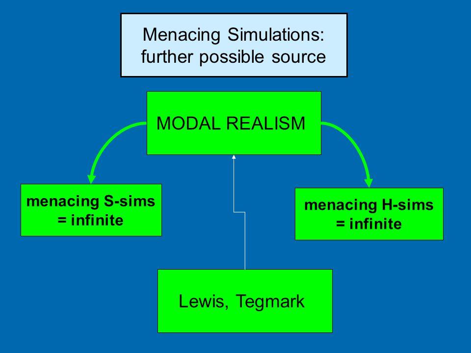 Menacing Simulations: further possible source