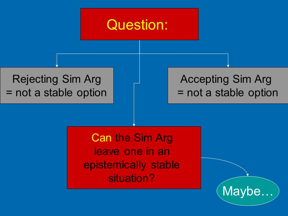 Question: Maybe… Rejecting Sim Arg = not a stable option