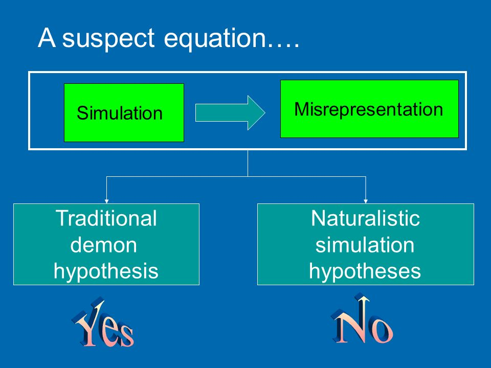 A suspect equation…. No Yes Traditional demon hypothesis Naturalistic
