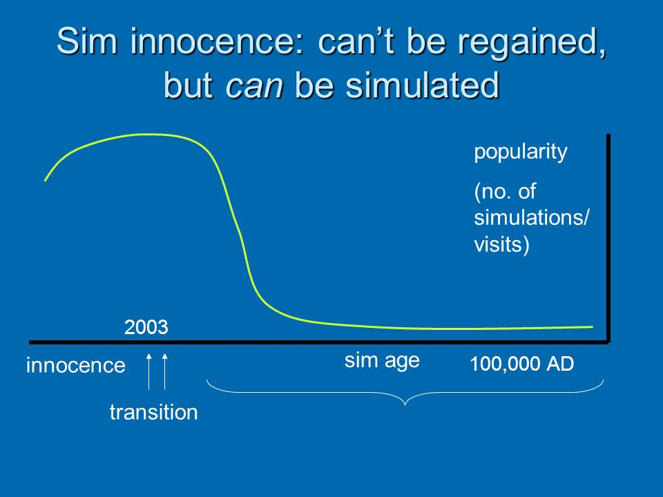 Sim innocence: can't be regained, but can be simulated