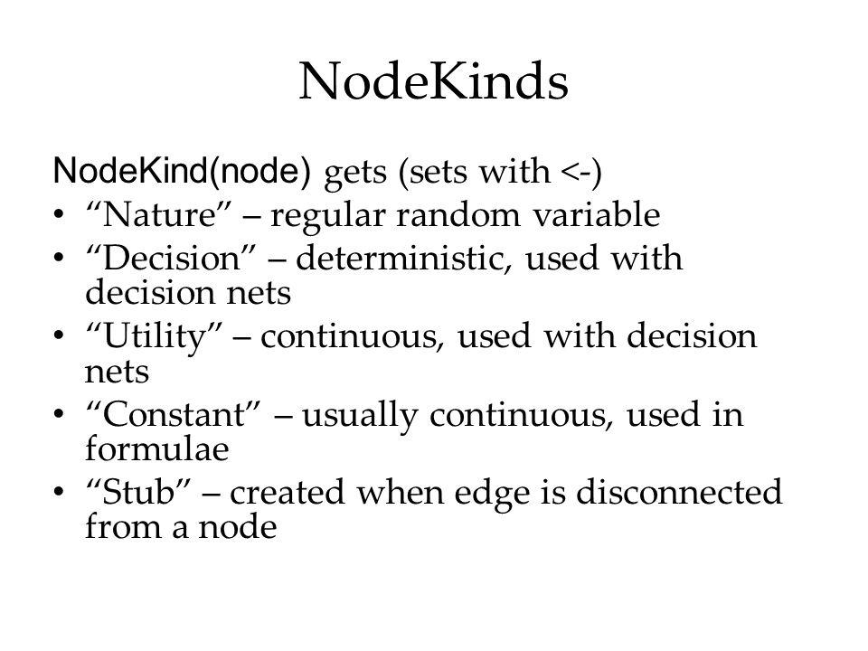 NodeKinds NodeKind(node) gets (sets with <-)