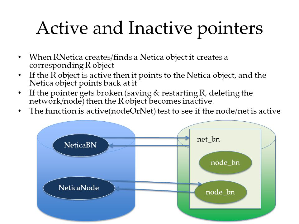 Active and Inactive pointers