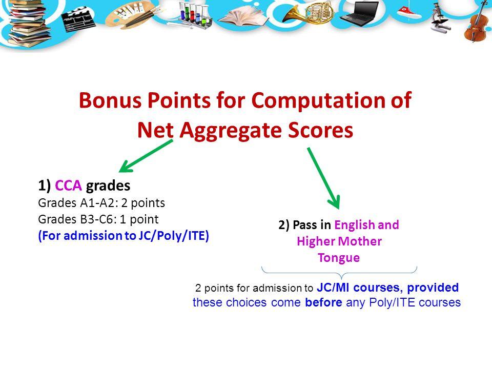 Bonus Points for Computation of Net Aggregate Scores