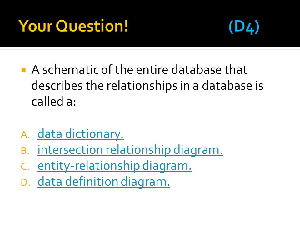 Your Question! (D4) A schematic of the entire database that describes the relationships in a database is called a: