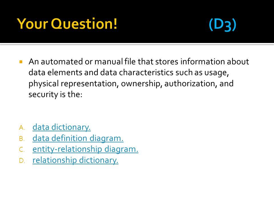 Your Question! (D3)