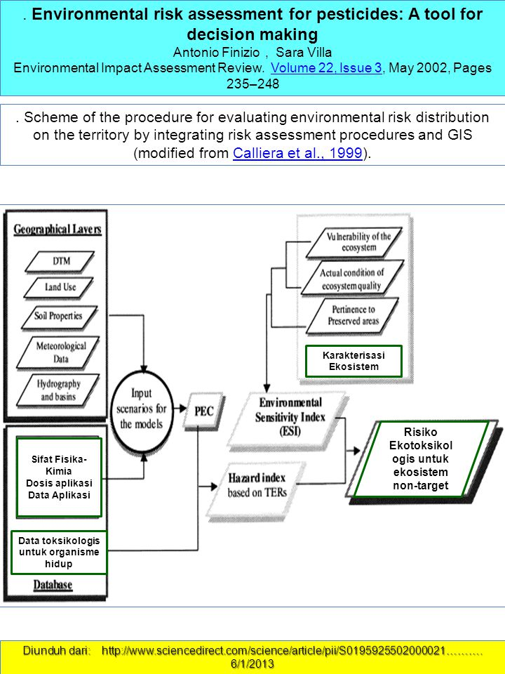 . Environmental risk assessment for pesticides: A tool for decision making