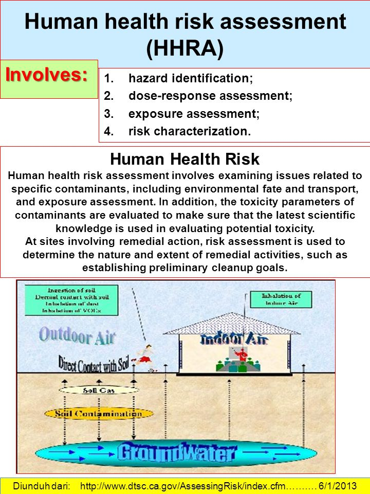 Era Environmental Risk Assessment  Ppt Download