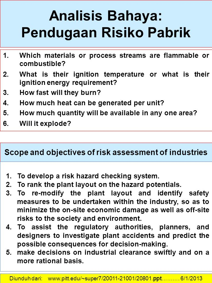 Analisis Bahaya: Pendugaan Risiko Pabrik