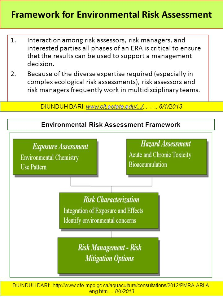Framework for Environmental Risk Assessment