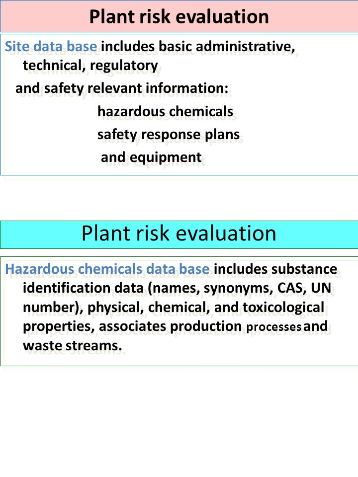 Plant risk evaluation Plant risk evaluation