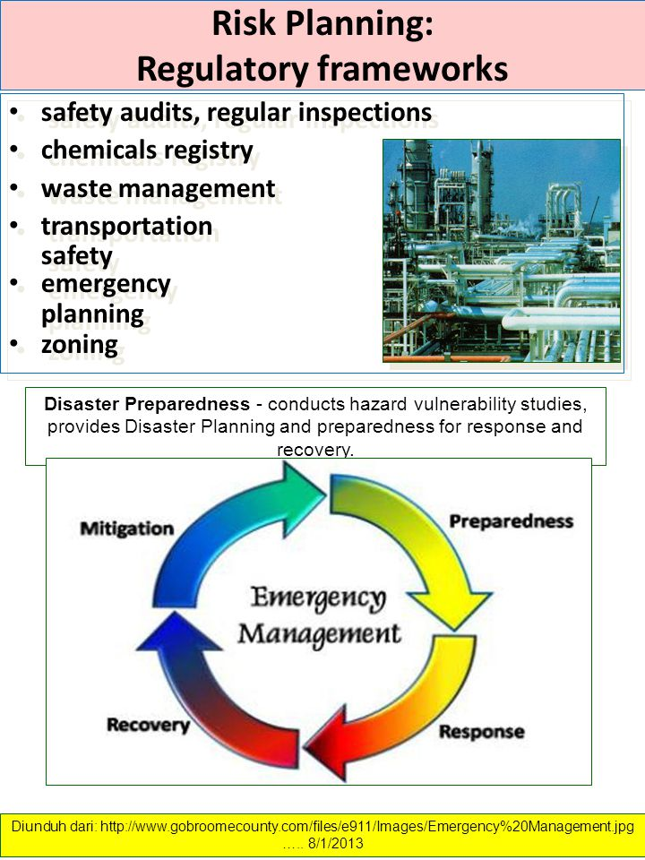 Risk Planning: Regulatory frameworks