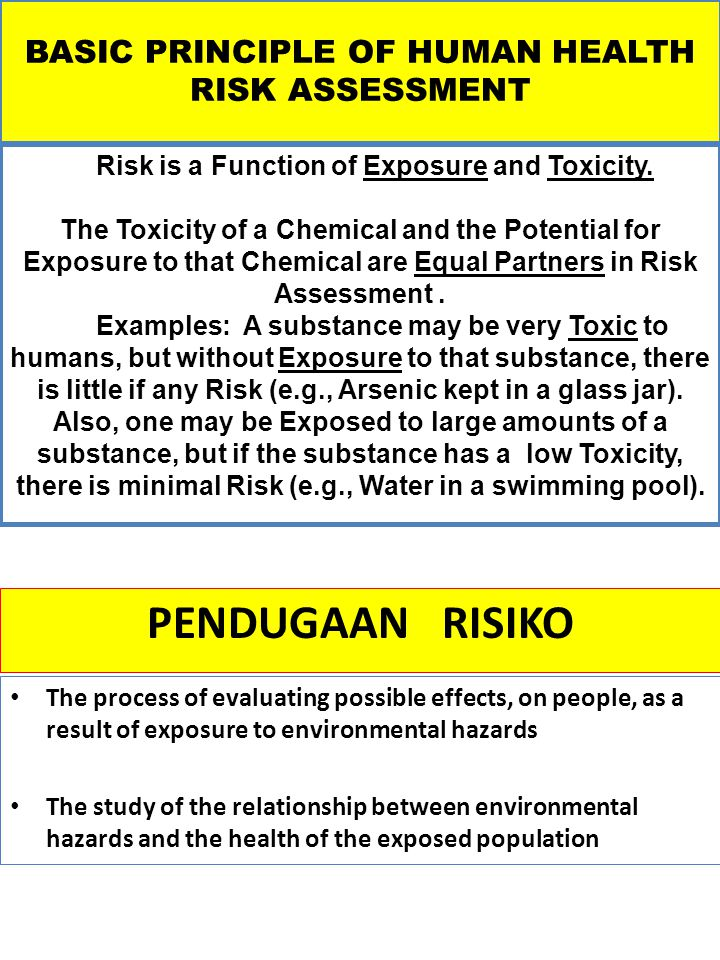 BASIC PRINCIPLE OF HUMAN HEALTH RISK ASSESSMENT