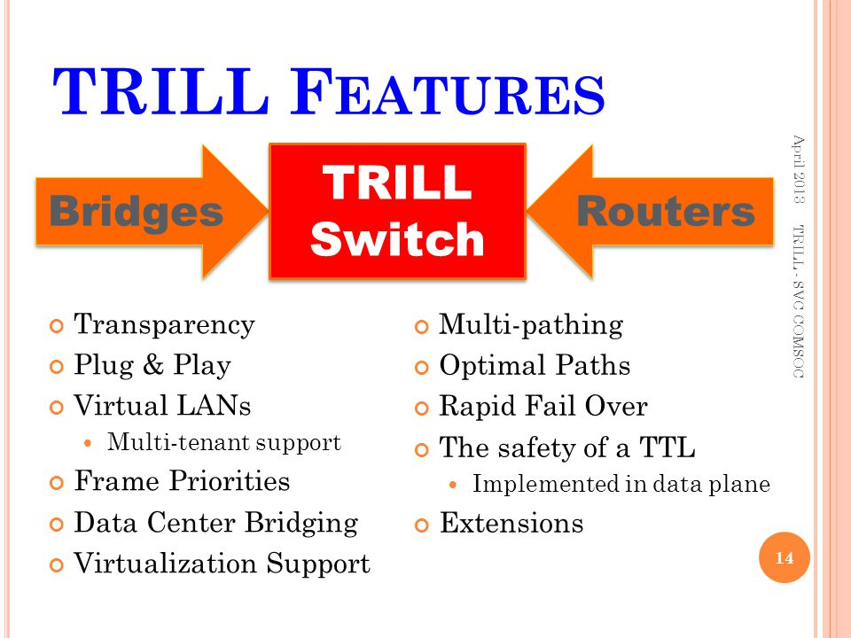 TRILL Features TRILL Switch Bridges Routers Transparency Plug & Play
