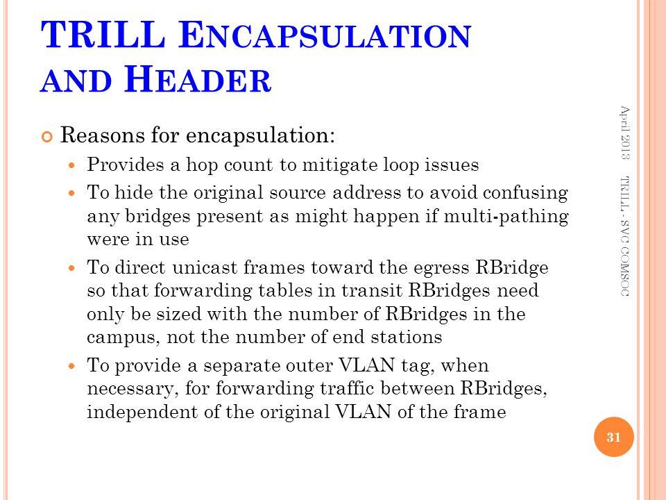 TRILL Encapsulation and Header