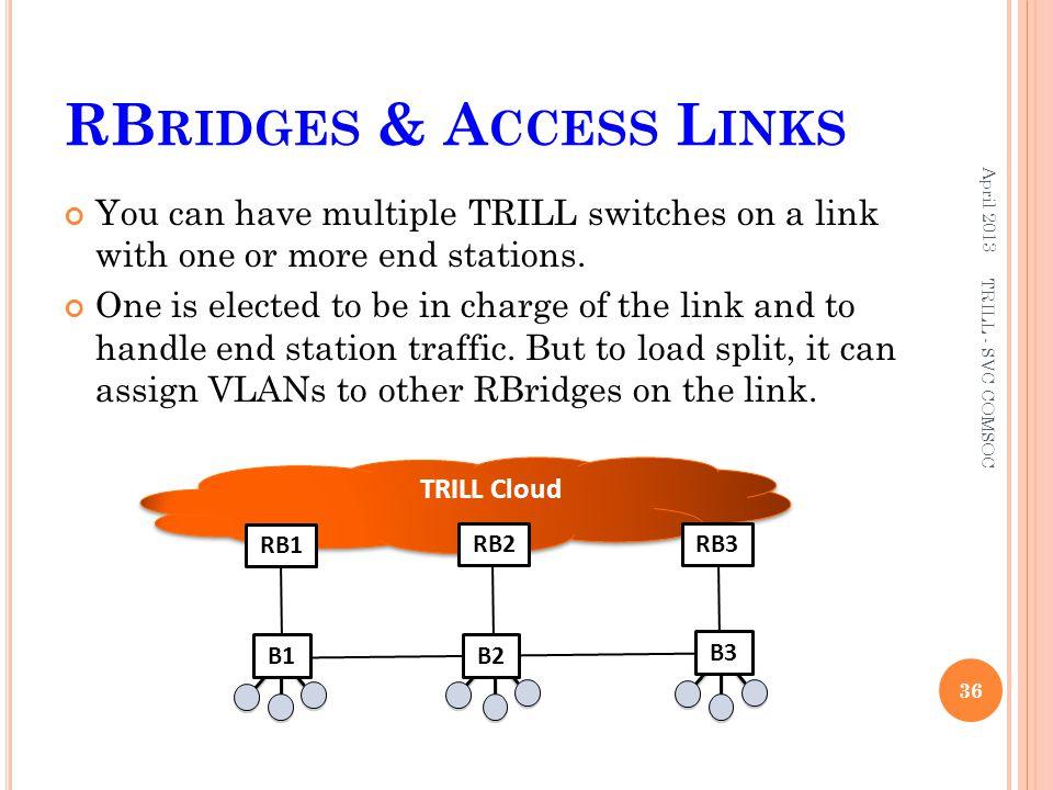 RBridges & Access Links