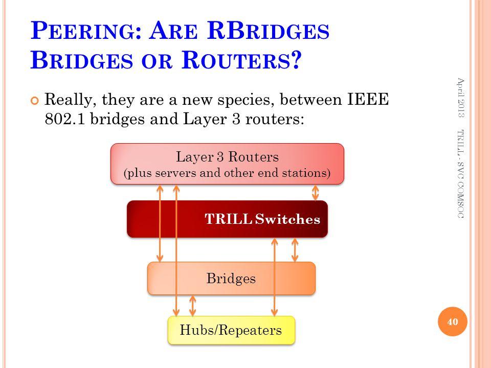 Peering: Are RBridges Bridges or Routers