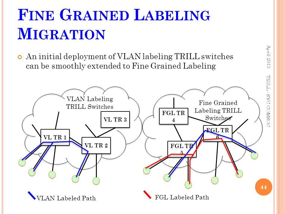 Fine Grained Labeling Migration