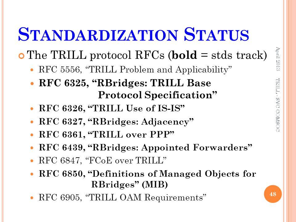 Standardization Status