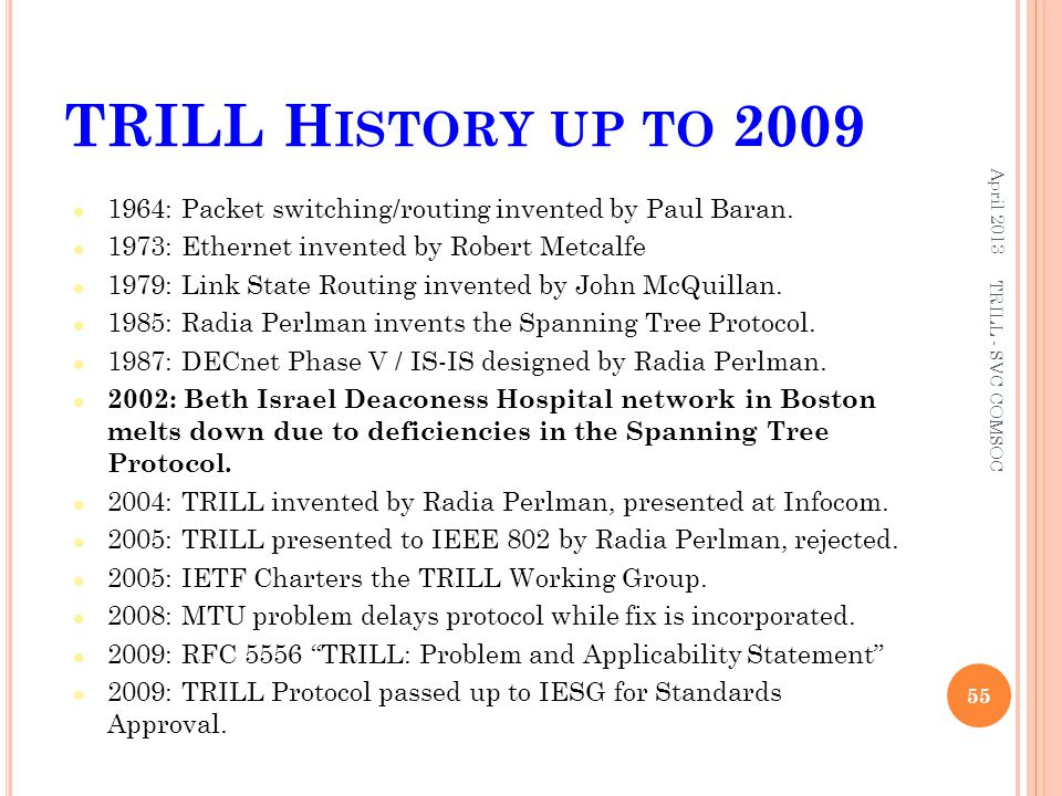 TRILL History up to 2009 April 2013. 1964: Packet switching/routing invented by Paul Baran. 1973: Ethernet invented by Robert Metcalfe.