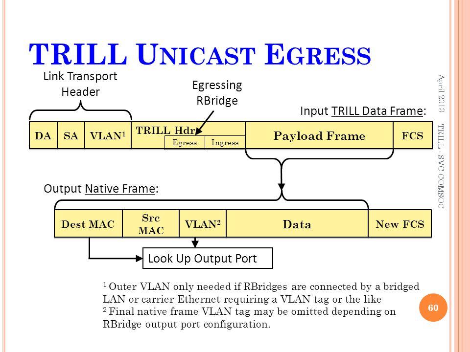 TRILL Unicast Egress Link Transport Header Egressing RBridge