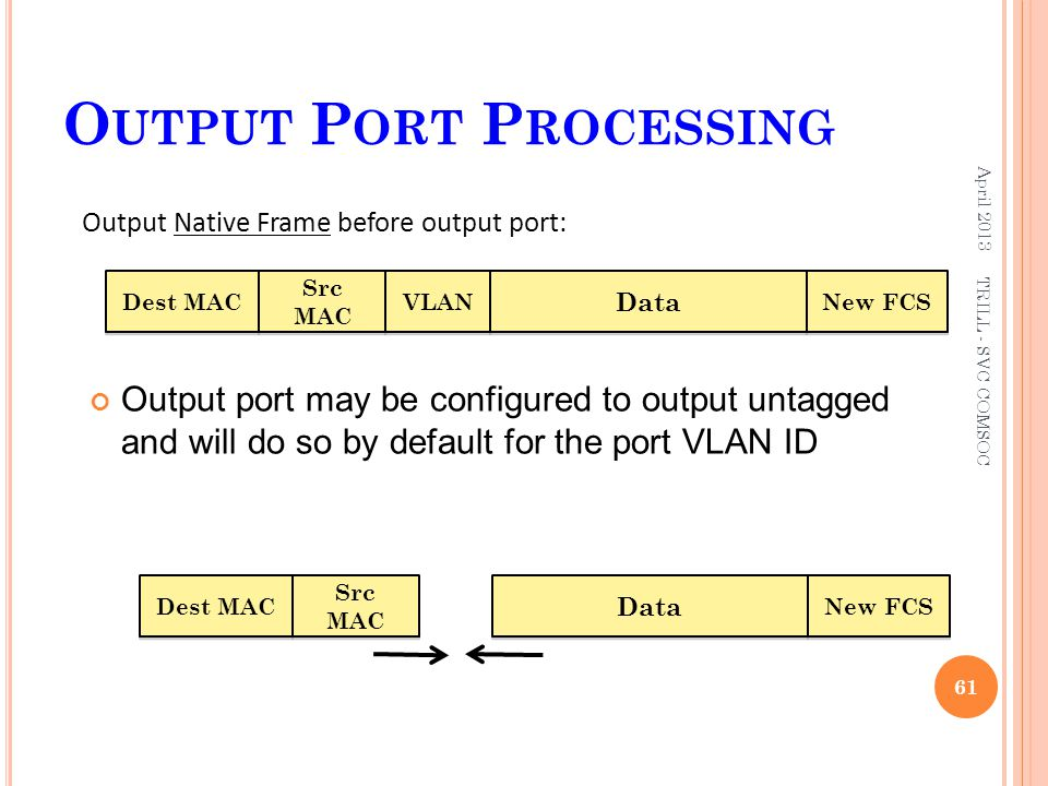 Output Port Processing