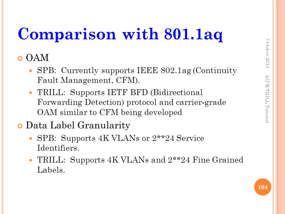 Comparison with 801.1aq OAM Data Label Granularity