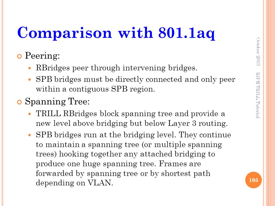 Comparison with 801.1aq Peering: Spanning Tree: