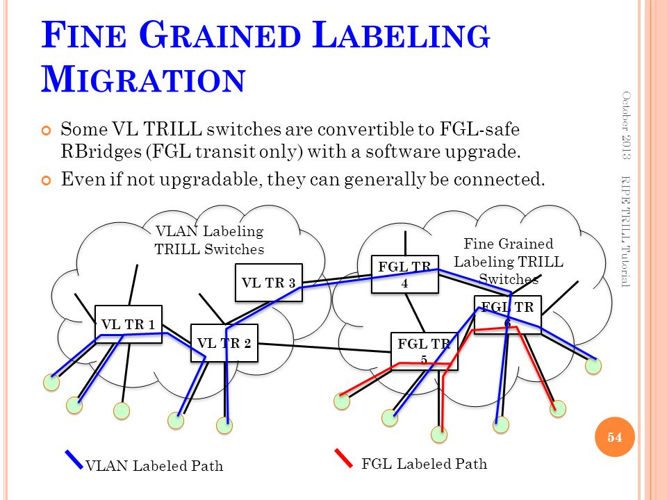 Fine Grained Labeling Migration