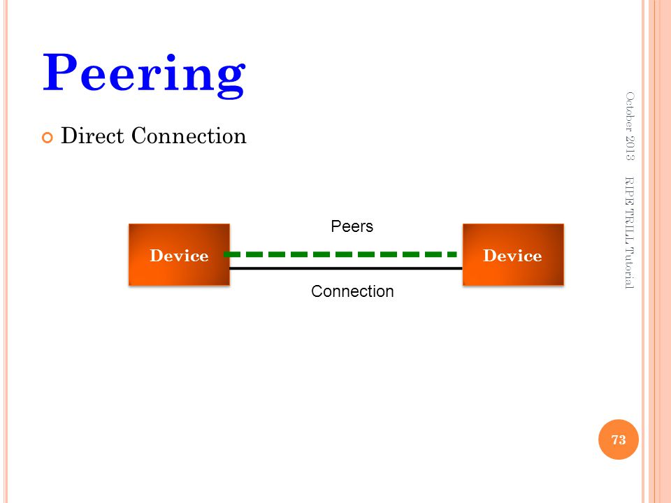 Peering Direct Connection Peers Device Device Connection October 2013