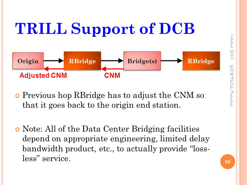 TRILL Support of DCB October 2013. Origin. RBridge. Bridge(s) RBridge. Adjusted CNM. CNM.