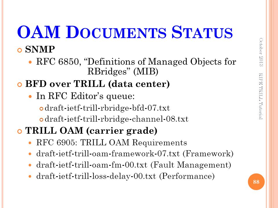 OAM Documents Status SNMP