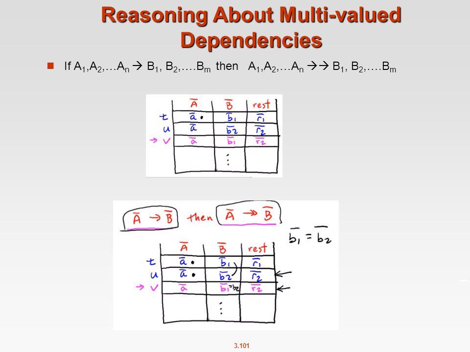Reasoning About Multi-valued Dependencies