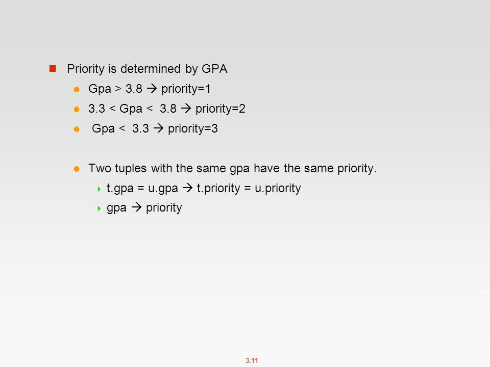 Priority is determined by GPA
