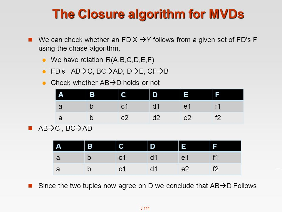 The Closure algorithm for MVDs