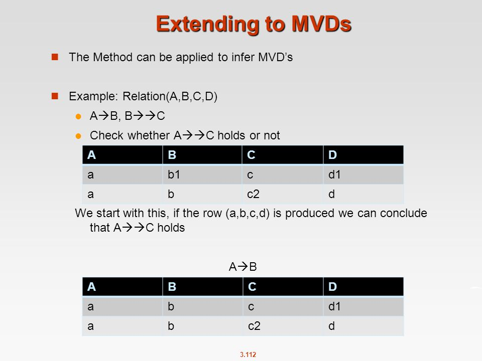 Extending to MVDs The Method can be applied to infer MVD's