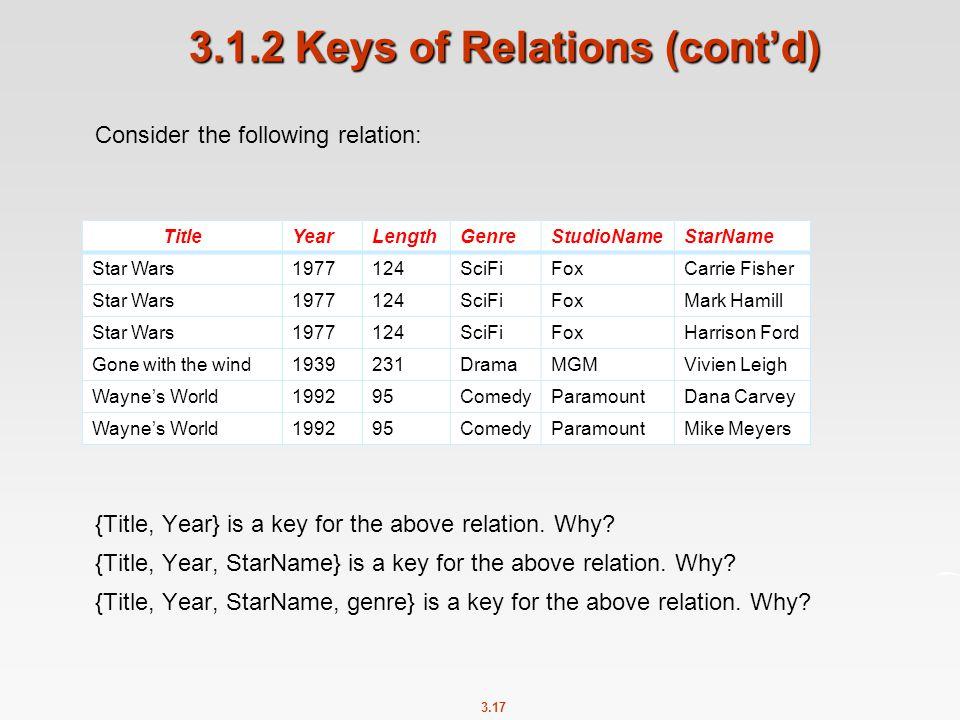 3.1.2 Keys of Relations (cont'd)