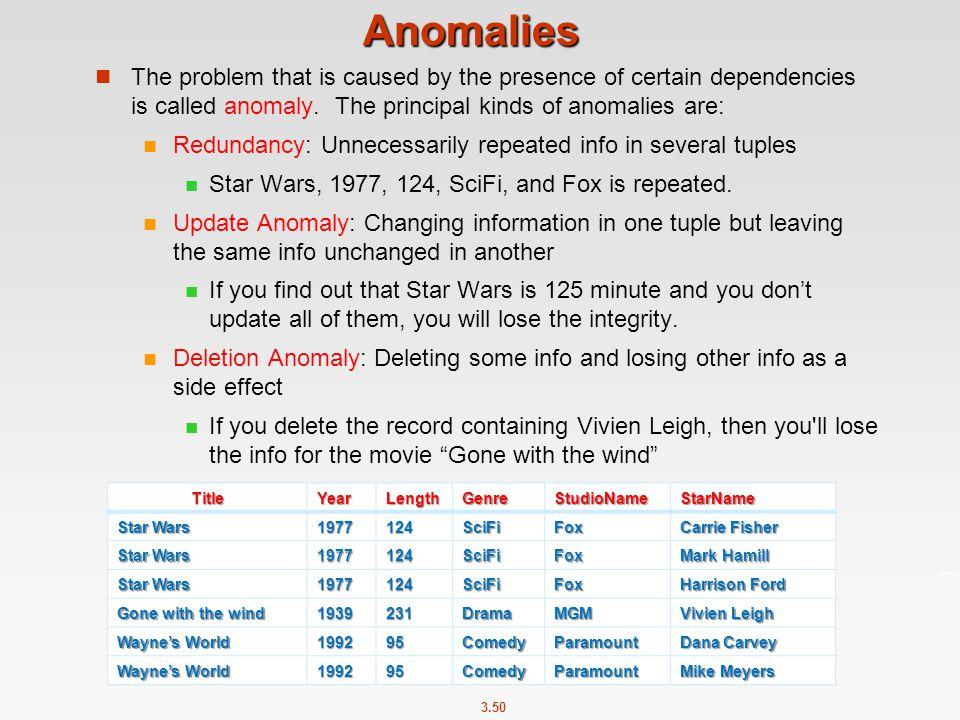 Anomalies The problem that is caused by the presence of certain dependencies is called anomaly. The principal kinds of anomalies are: