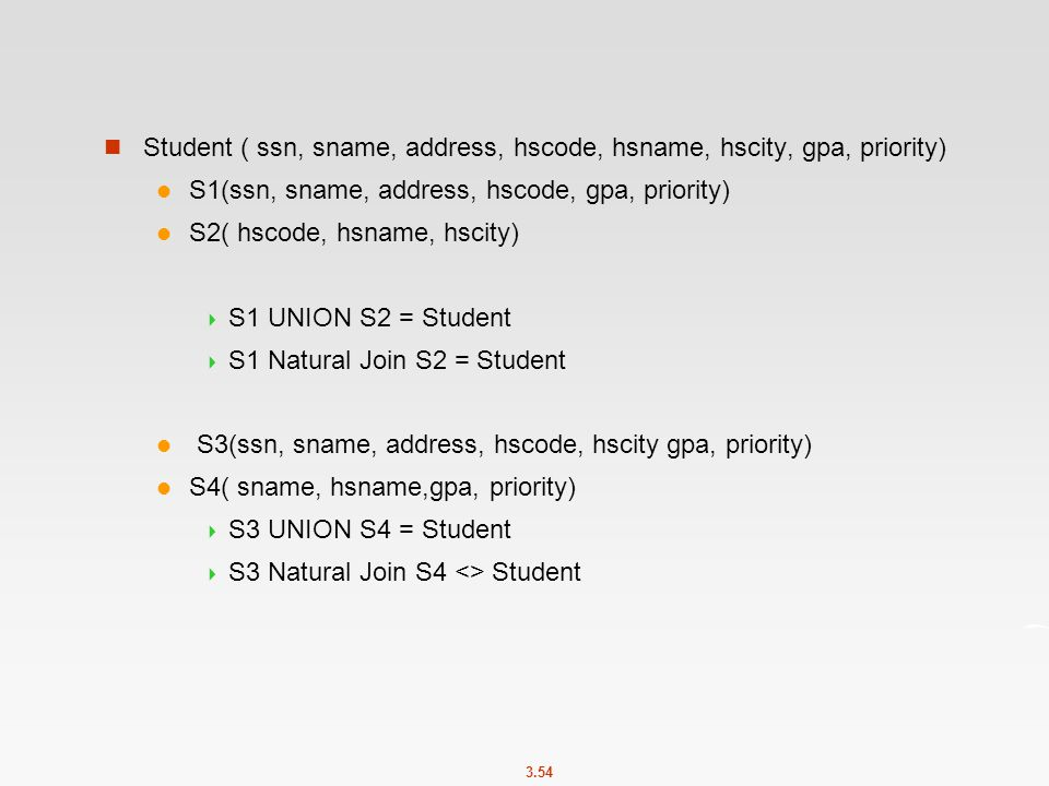 Student ( ssn, sname, address, hscode, hsname, hscity, gpa, priority)