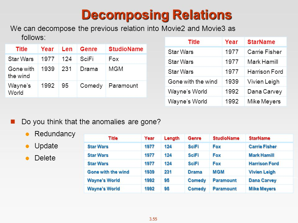 Decomposing Relations