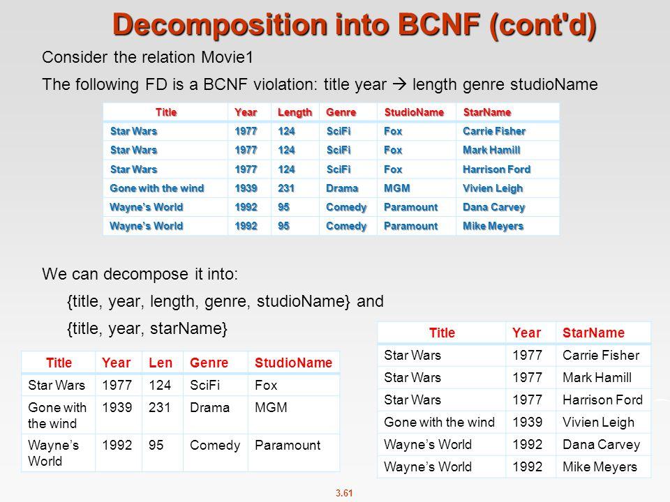 Decomposition into BCNF (cont d)