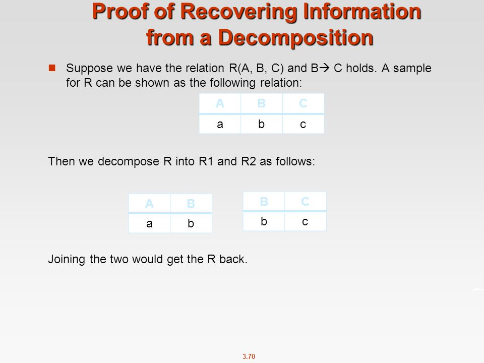 Proof of Recovering Information from a Decomposition