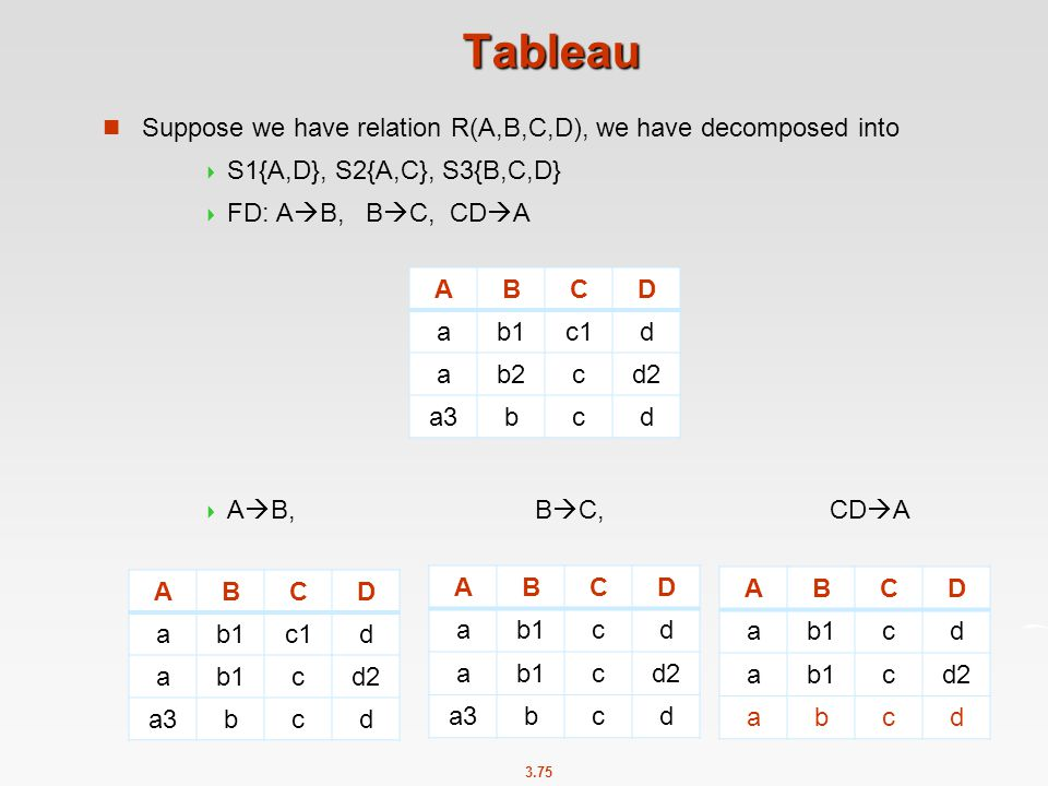 Tableau Suppose we have relation R(A,B,C,D), we have decomposed into