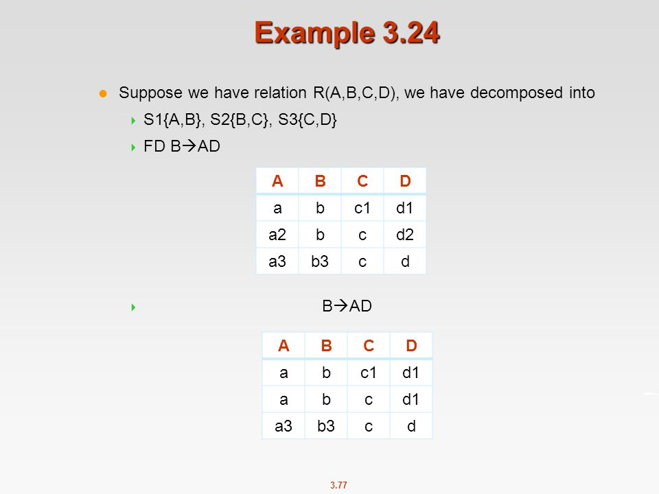 Example 3.24 Suppose we have relation R(A,B,C,D), we have decomposed into. S1{A,B}, S2{B,C}, S3{C,D}