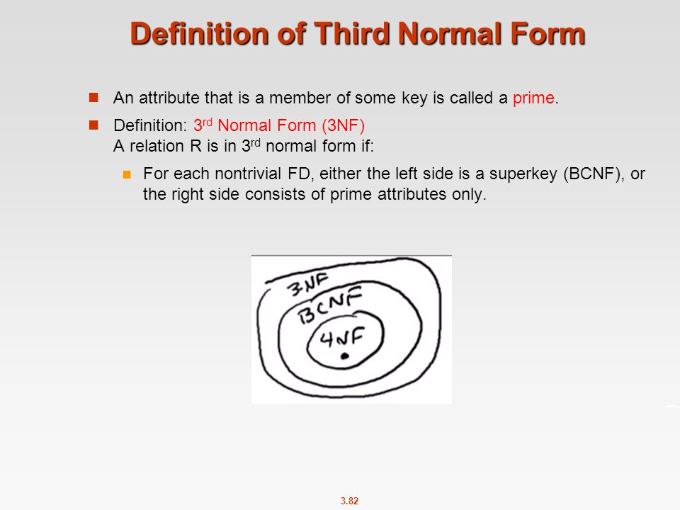 Definition of Third Normal Form