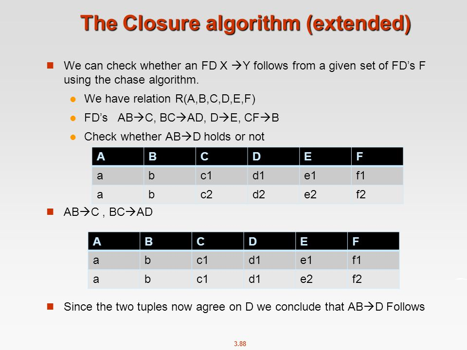 The Closure algorithm (extended)