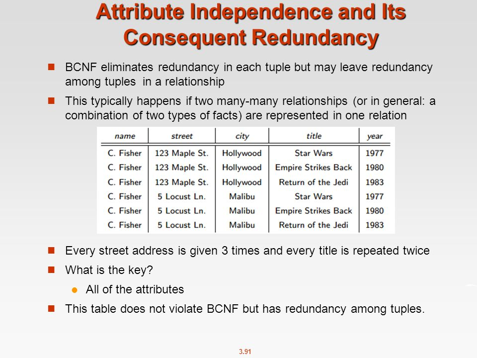 Attribute Independence and Its Consequent Redundancy