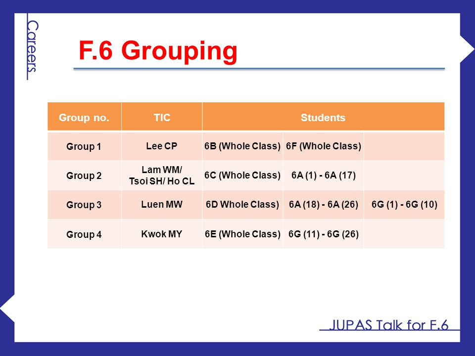 F.6 Grouping Group no. TIC Students Group 1 Lee CP 6B (Whole Class)